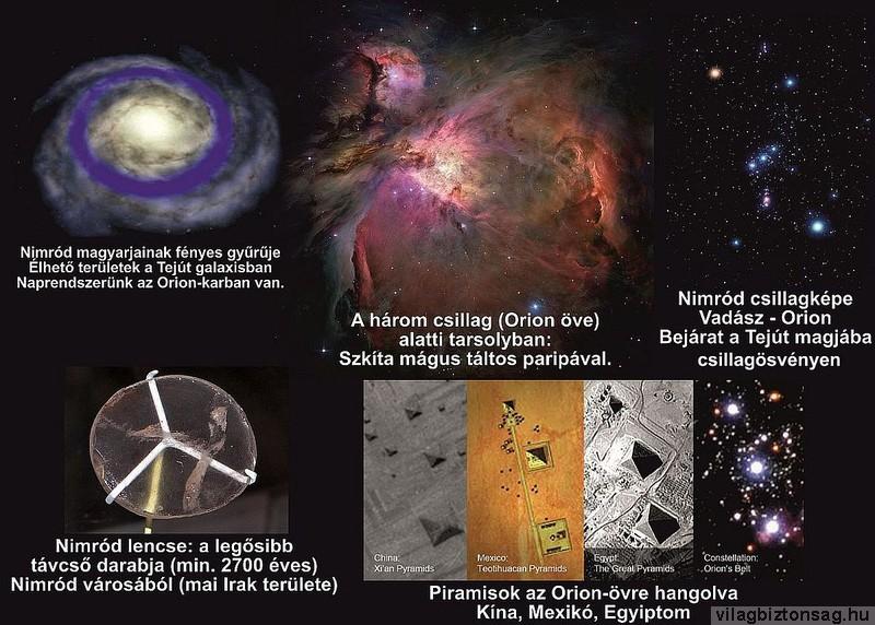 Vadász, Nimród, Ozirisz, Orion csillagkép