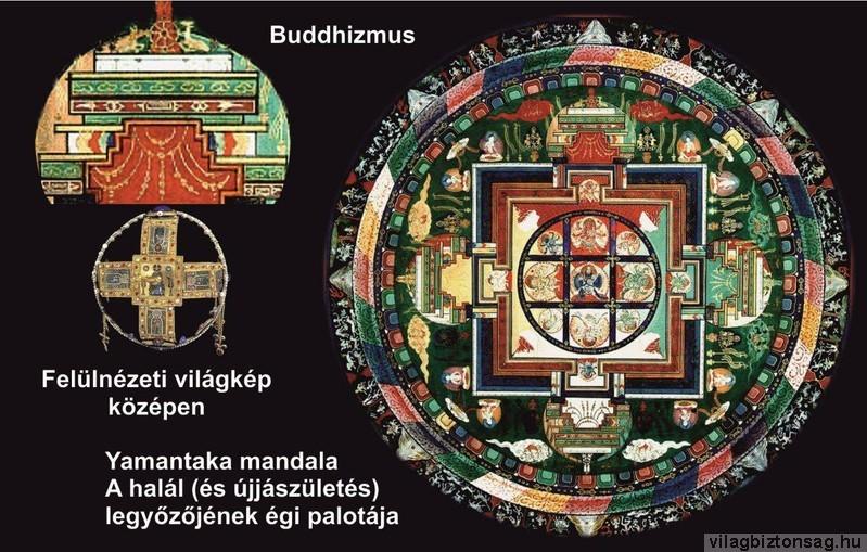 Az égi palota - Buddhista mandala