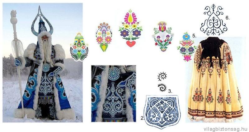 Saxa (saha/szkíta) szertartás öltözet hasonlóságai a magyar népművészetben megjelenő motívumokkal
