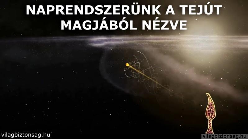 Naprendszerünk spirális pályája a Tejút szintjéről nézve